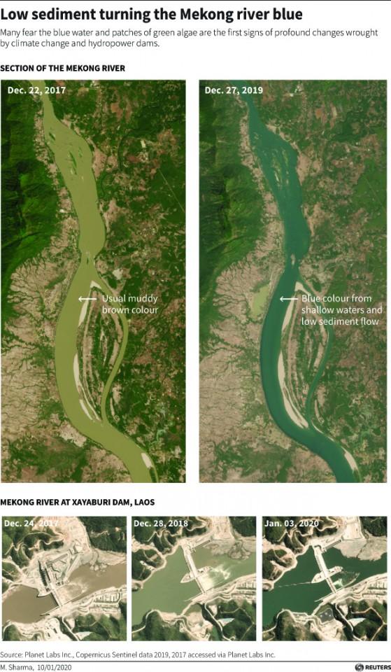 mekong river sediment