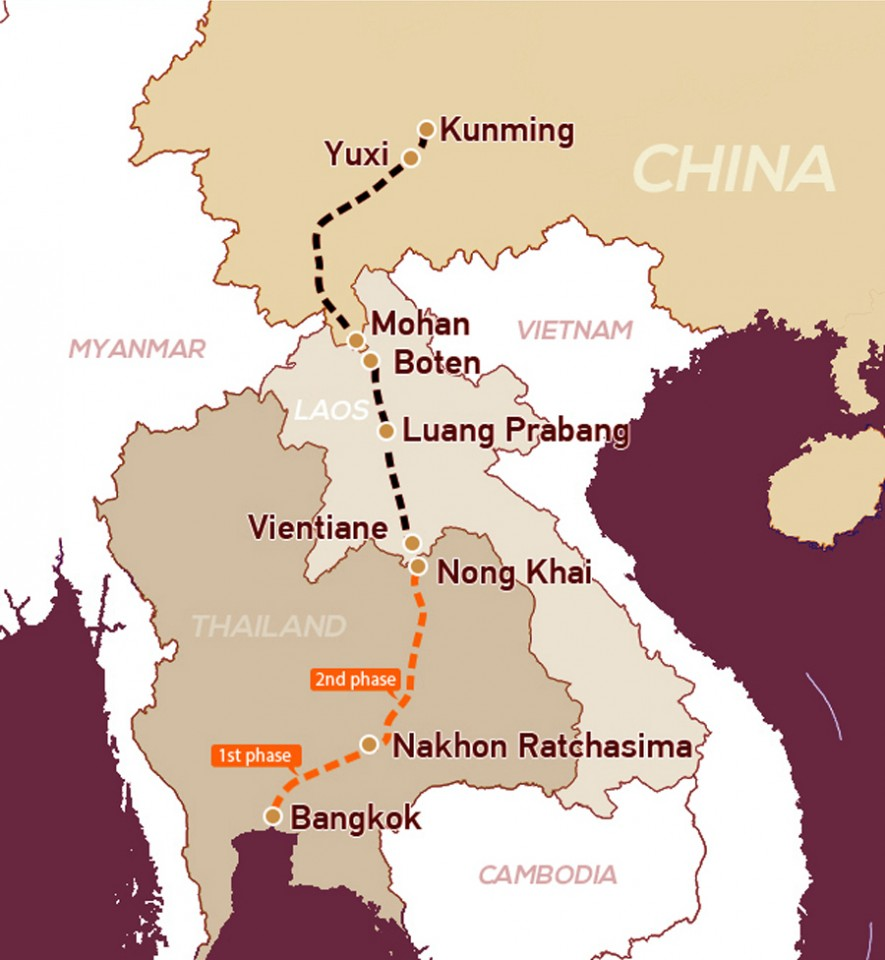 The railway track running through Laos and connecting Kunming in China with northeastern Thailand. (Graphic: Jace Yip)
