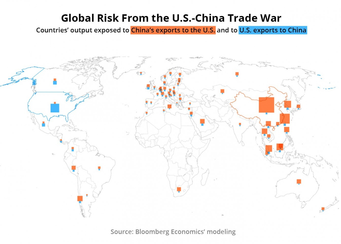 Figure 3: Global risk from the US-China trade war