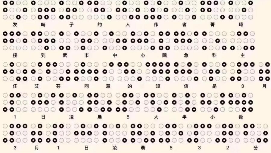 Text written in braille. (WeChat)